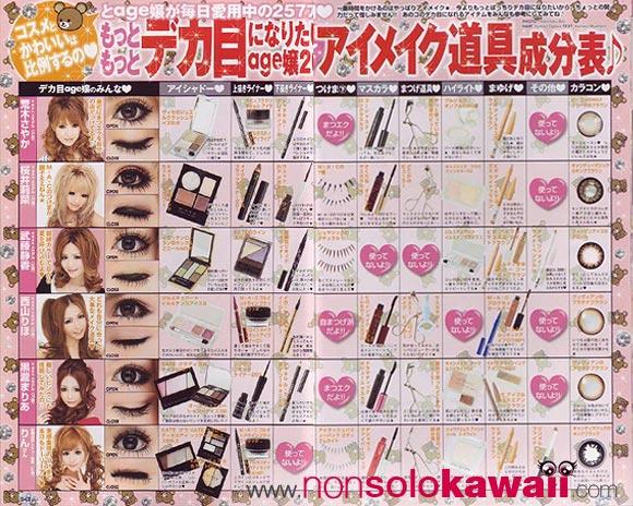Koakuma Ageha - Eye Makeup 2009