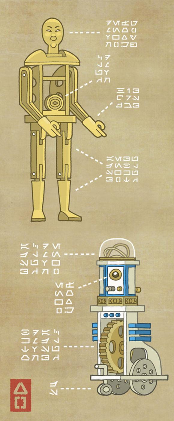 Steve Bialik - C-3PO and Karakuri D2