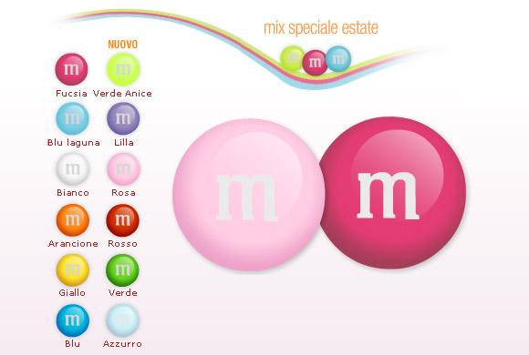 My M&M's Italia Italy