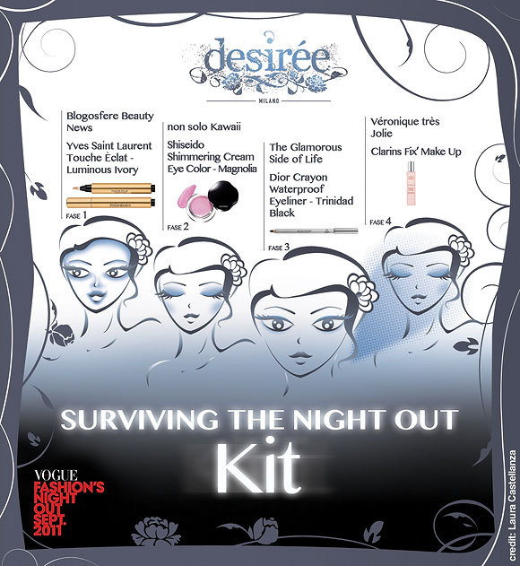 Surviving The Night Out Kit