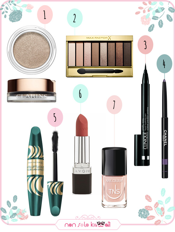 non solo Kawaii - Spring 2016 Beauty Routine   Color