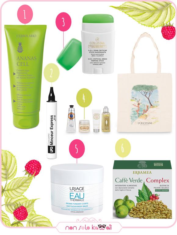 non solo Kawaii - Summer 2016 Sun Care Products